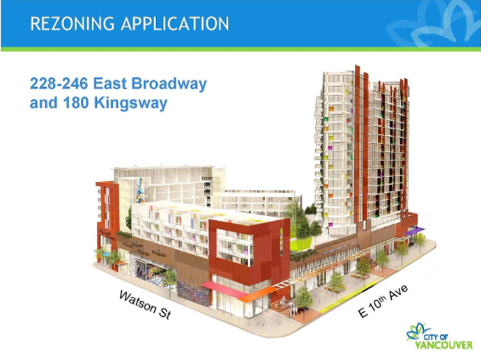 City outline of the new RIZE Broadway and Kingsway Vancouver proposal for condo towers and commercial space