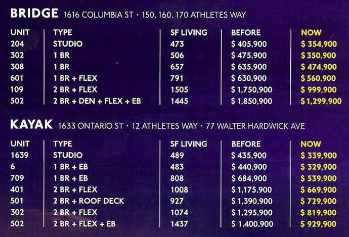New Pricing at False Creek Vancouver Olympic Village condos.